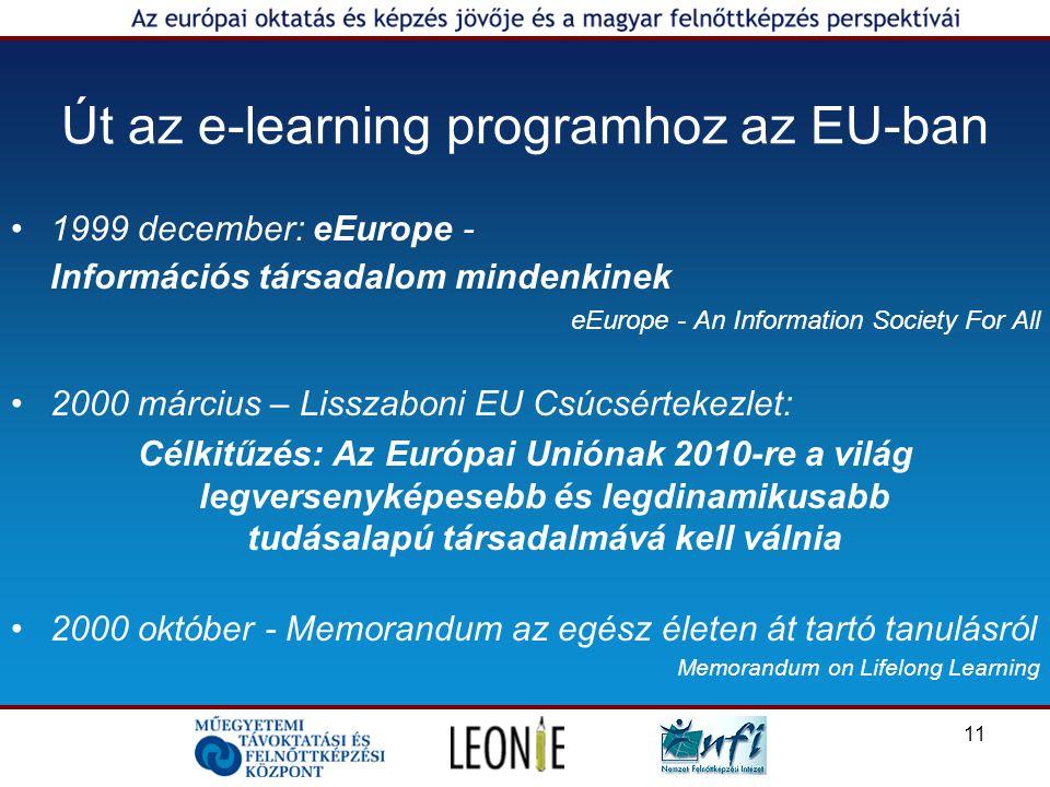 11 Út az e-learning programhoz az EU-ban 1999 december: eEurope - Információs társadalom mindenkinek eEurope - An Information Society For All 2000 március – Lisszaboni EU Csúcsértekezlet: Célkitűzés: Az Európai Uniónak 2010-re a világ legversenyképesebb és legdinamikusabb tudásalapú társadalmává kell válnia 2000 október - Memorandum az egész életen át tartó tanulásról Memorandum on Lifelong Learning
