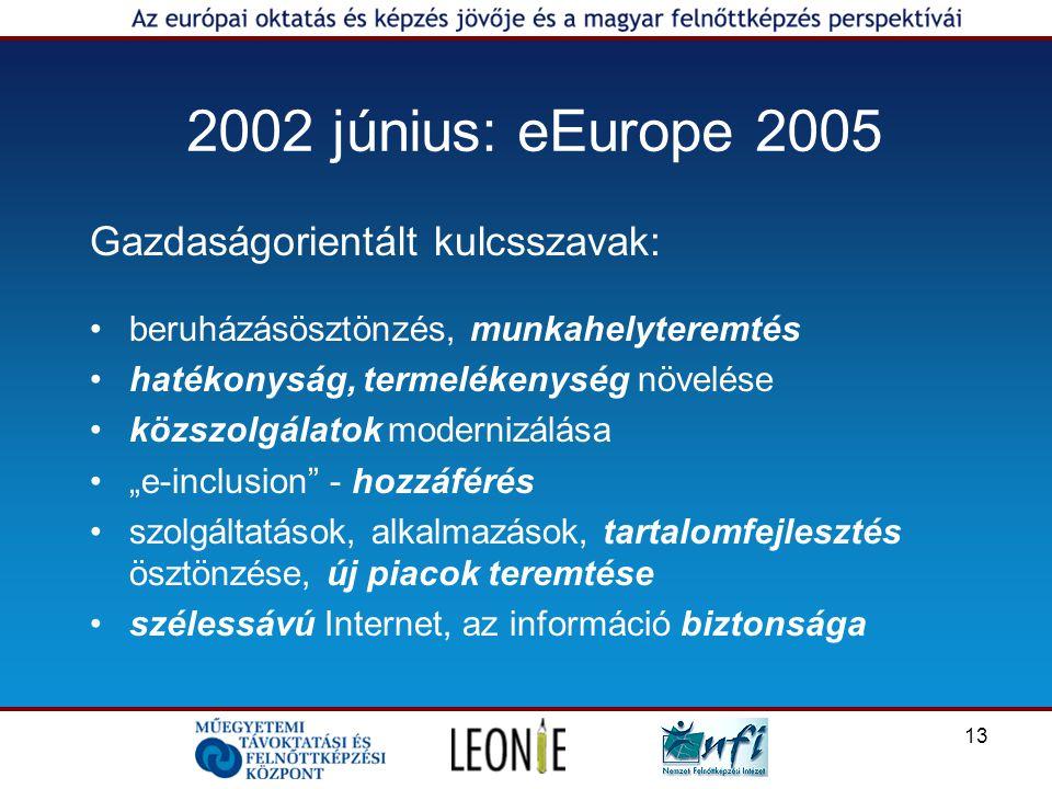 """13 2002 június: eEurope 2005 Gazdaságorientált kulcsszavak: beruházásösztönzés, munkahelyteremtés hatékonyság, termelékenység növelése közszolgálatok modernizálása """"e-inclusion - hozzáférés szolgáltatások, alkalmazások, tartalomfejlesztés ösztönzése, új piacok teremtése szélessávú Internet, az információ biztonsága"""