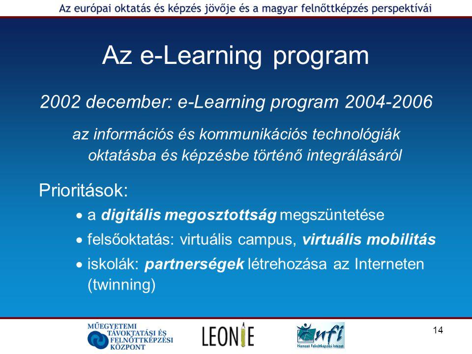 14 Az e-Learning program 2002 december: e-Learning program 2004-2006 az információs és kommunikációs technológiák oktatásba és képzésbe történő integrálásáról Prioritások:  a digitális megosztottság megszüntetése  felsőoktatás: virtuális campus, virtuális mobilitás  iskolák: partnerségek létrehozása az Interneten (twinning)