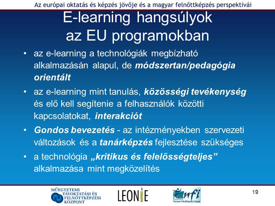 """19 E-learning hangsúlyok az EU programokban az e-learning a technológiák megbízható alkalmazásán alapul, de módszertan/pedagógia orientált az e-learning mint tanulás, közösségi tevékenység és elő kell segítenie a felhasználók közötti kapcsolatokat, interakciót Gondos bevezetés - az intézményekben szervezeti változások és a tanárképzés fejlesztése szükséges a technológia """"kritikus és felelősségteljes alkalmazása mint megközelítés"""