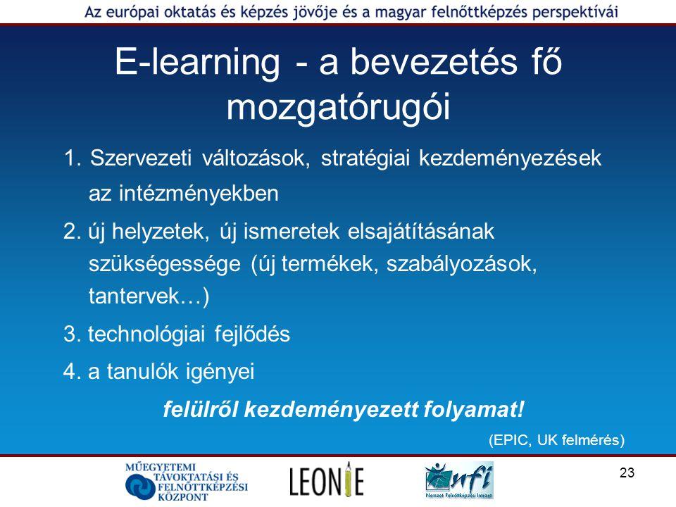 23 E-learning - a bevezetés fő mozgatórugói 1.