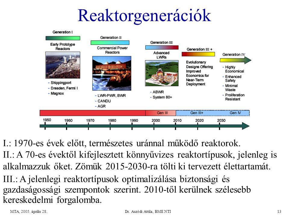 Dr.Aszódi Attila, BME NTI13MTA, 2005. április 28.