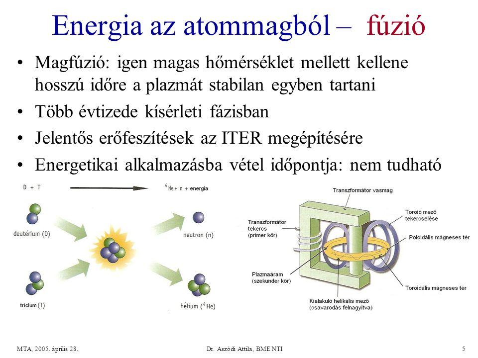 Dr.Aszódi Attila, BME NTI5MTA, 2005. április 28.