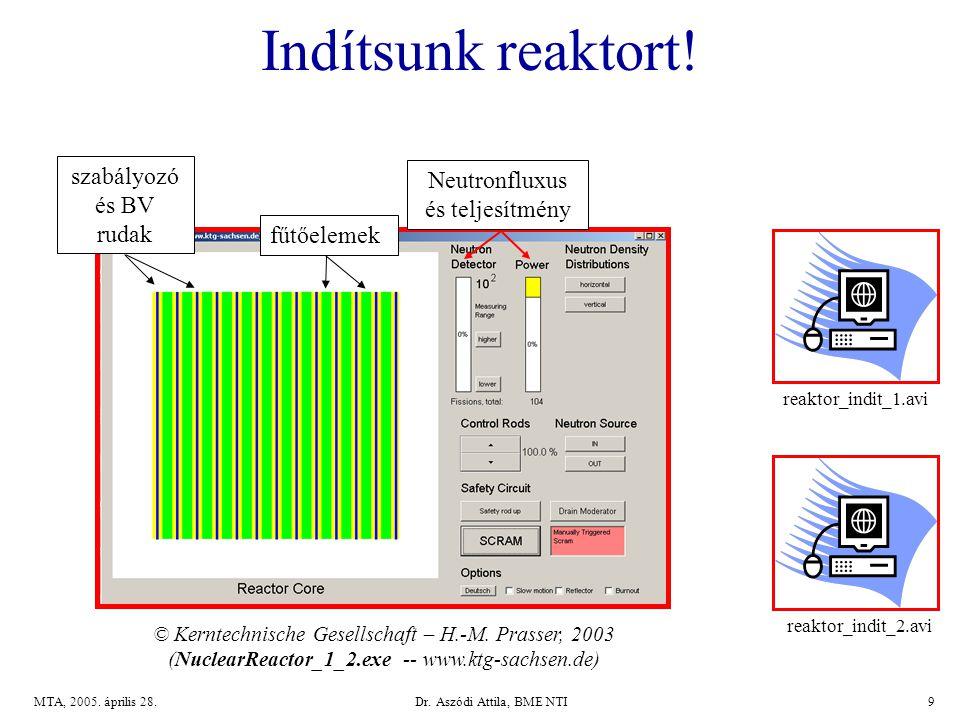 Dr.Aszódi Attila, BME NTI9MTA, 2005. április 28. Indítsunk reaktort.