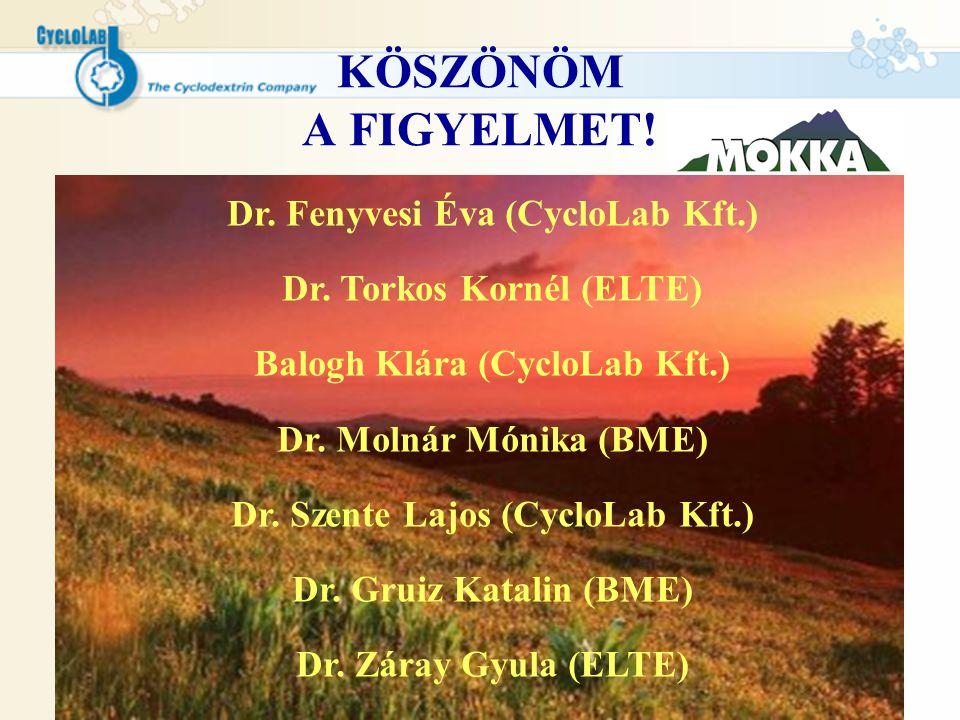 KÖSZÖNÖM A FIGYELMET! Dr. Fenyvesi Éva (CycloLab Kft.) Dr. Torkos Kornél (ELTE) Balogh Klára (CycloLab Kft.) Dr. Molnár Mónika (BME) Dr. Szente Lajos