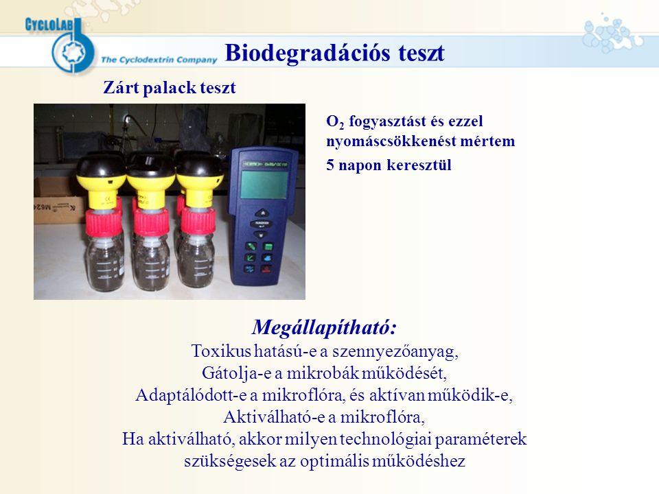 Biodegradációs teszt Zárt palack teszt O 2 fogyasztást és ezzel nyomáscsökkenést mértem 5 napon keresztül Megállapítható: Toxikus hatású-e a szennyező