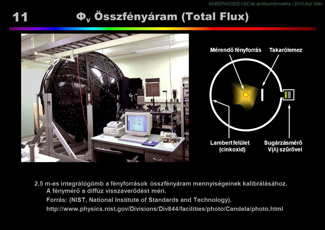 BMEEPAG0202 CAD és építészinformatika / 2010 őszi félév 11 Φ v Összfényáram (Total Flux) 2.5 m-es integrálógömb a fényforrások összfényáram mennyisége