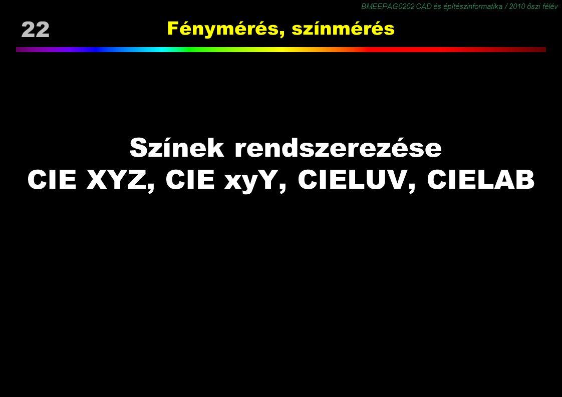 BMEEPAG0202 CAD és építészinformatika / 2010 őszi félév 22 Fénymérés, színmérés Színek rendszerezése CIE XYZ, CIE xyY, CIELUV, CIELAB
