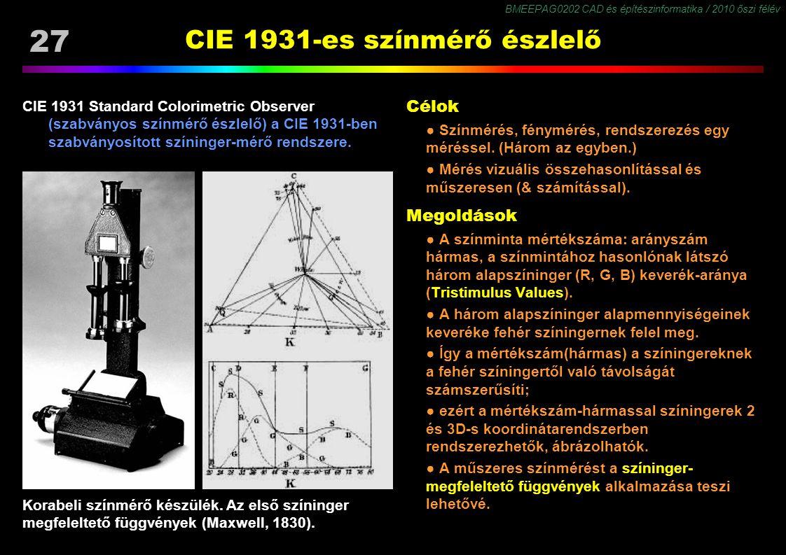BMEEPAG0202 CAD és építészinformatika / 2010 őszi félév 27 CIE 1931-es színmérő észlelő Célok ● Színmérés, fénymérés, rendszerezés egy méréssel. (Háro