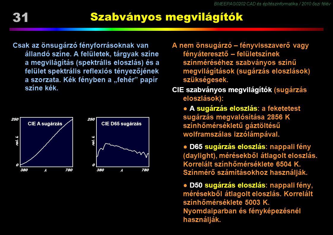 BMEEPAG0202 CAD és építészinformatika / 2010 őszi félév 31 Szabványos megvilágítók Csak az önsugárzó fényforrásoknak van állandó színe. A felületek, t