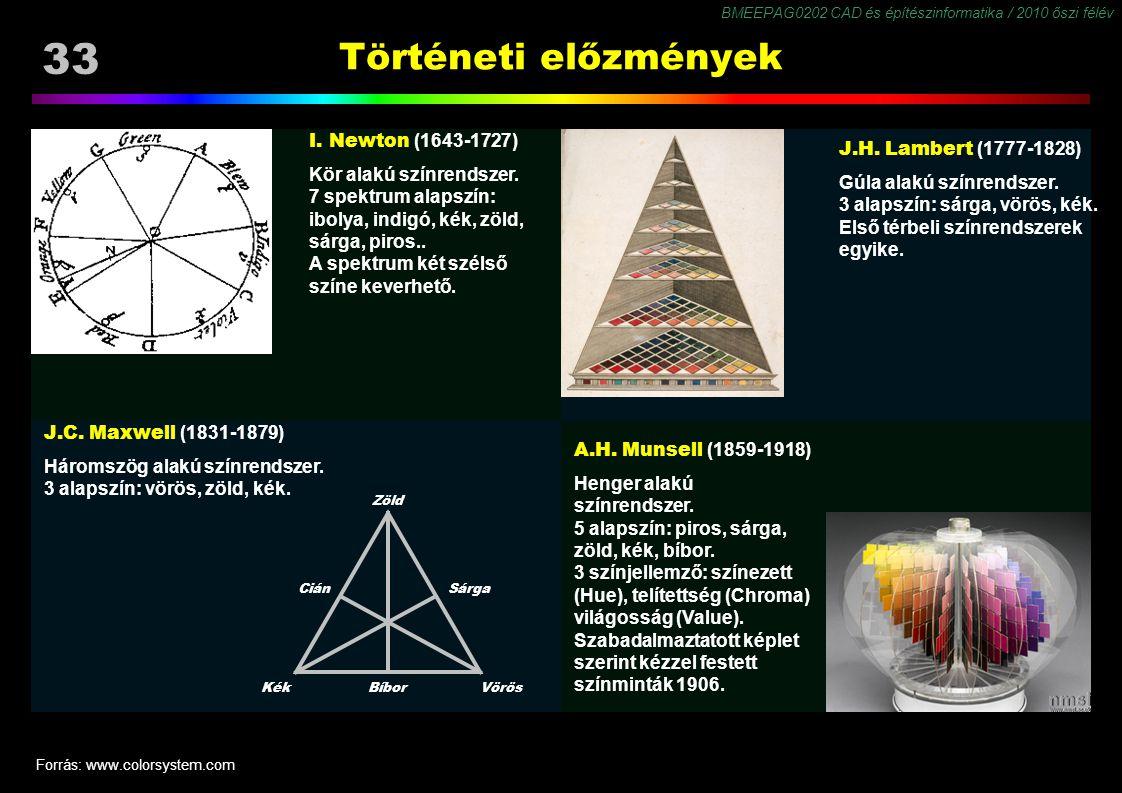 BMEEPAG0202 CAD és építészinformatika / 2010 őszi félév 33 Történeti előzmények Forrás: www.colorsystem.com I. Newton (1643-1727) Kör alakú színrendsz