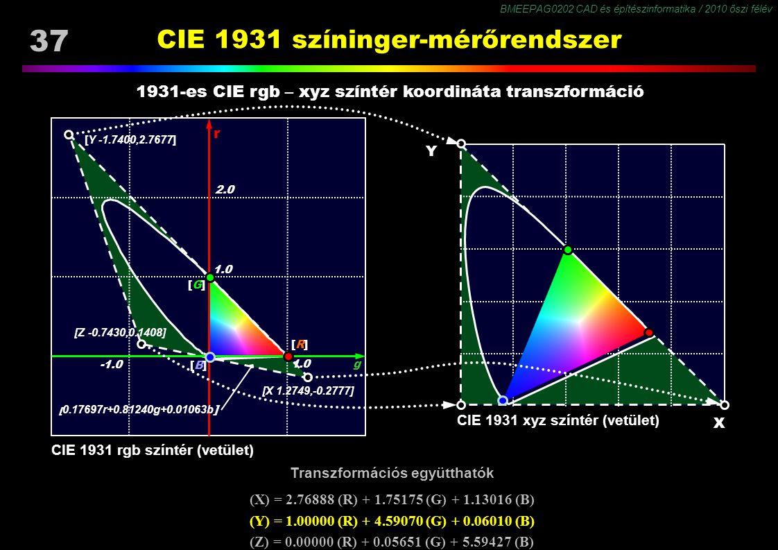 BMEEPAG0202 CAD és építészinformatika / 2010 őszi félév 37 Transzformációs együtthatók (X) = 2.76888 (R) + 1.75175 (G) + 1.13016 (B) (Y) = 1.00000 (R)