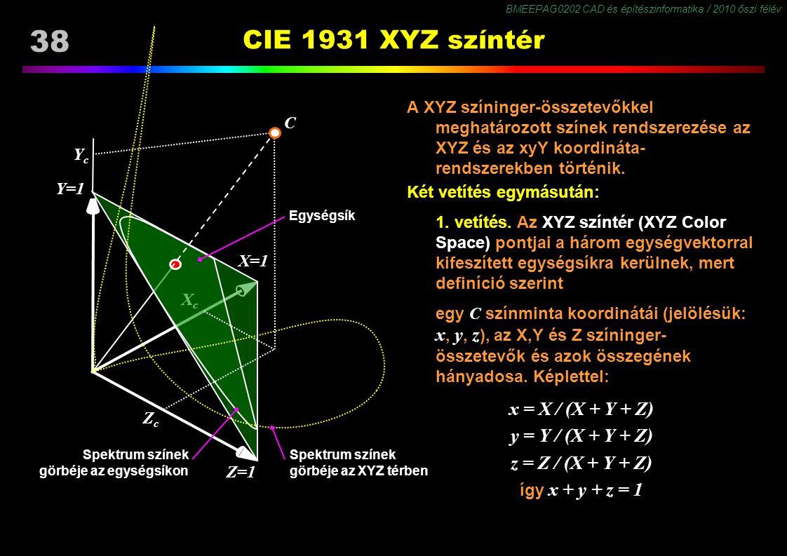 BMEEPAG0202 CAD és építészinformatika / 2010 őszi félév 38 CIE 1931 XYZ színtér A XYZ színinger-összetevőkkel meghatározott színek rendszerezése az XY