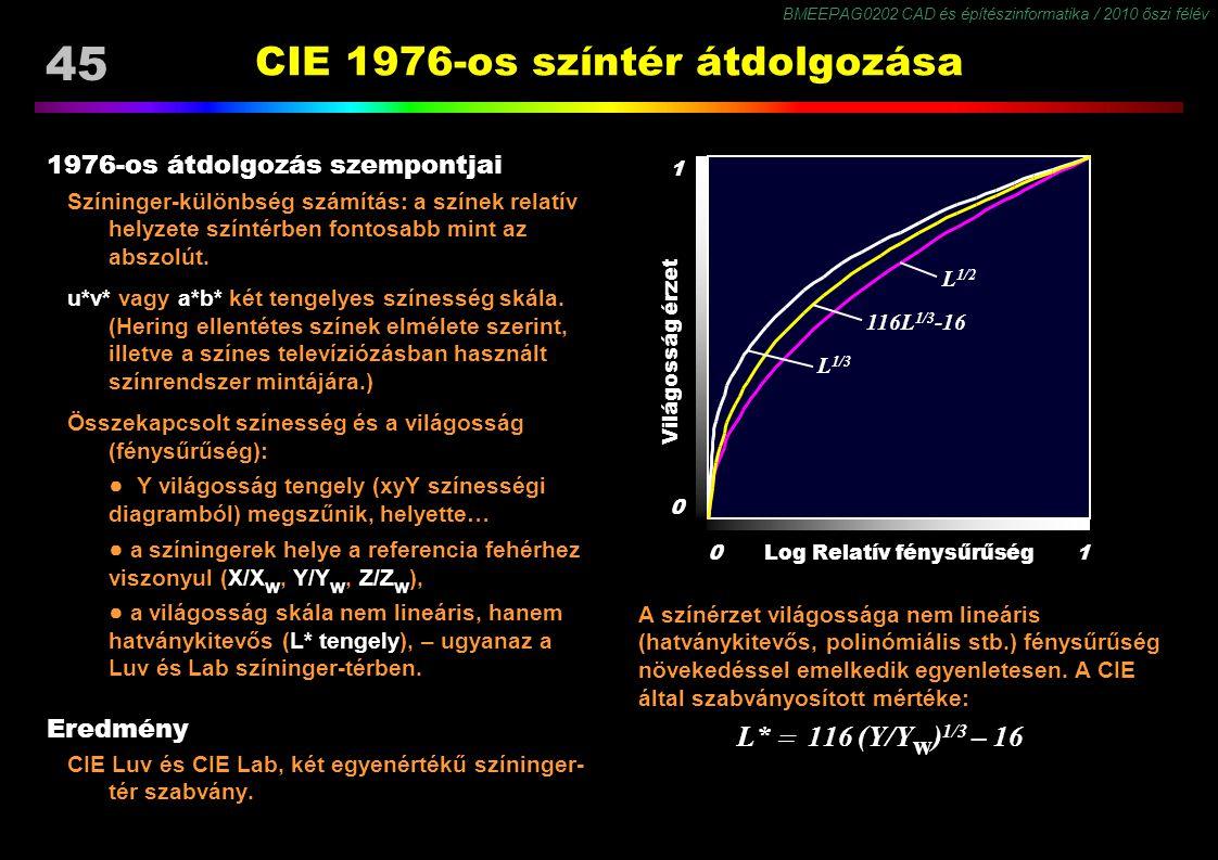 BMEEPAG0202 CAD és építészinformatika / 2010 őszi félév 45 CIE 1976-os színtér átdolgozása 1976-os átdolgozás szempontjai Színinger-különbség számítás
