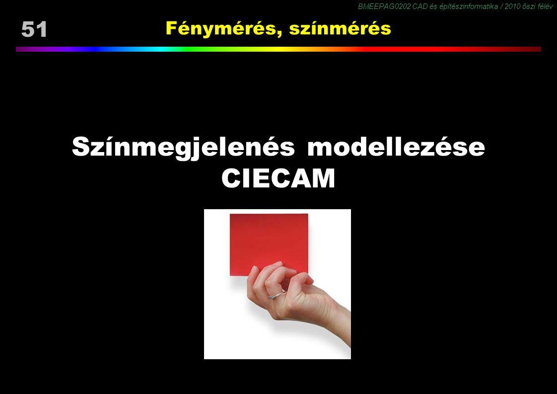 BMEEPAG0202 CAD és építészinformatika / 2010 őszi félév 51 Fénymérés, színmérés Színmegjelenés modellezése CIECAM