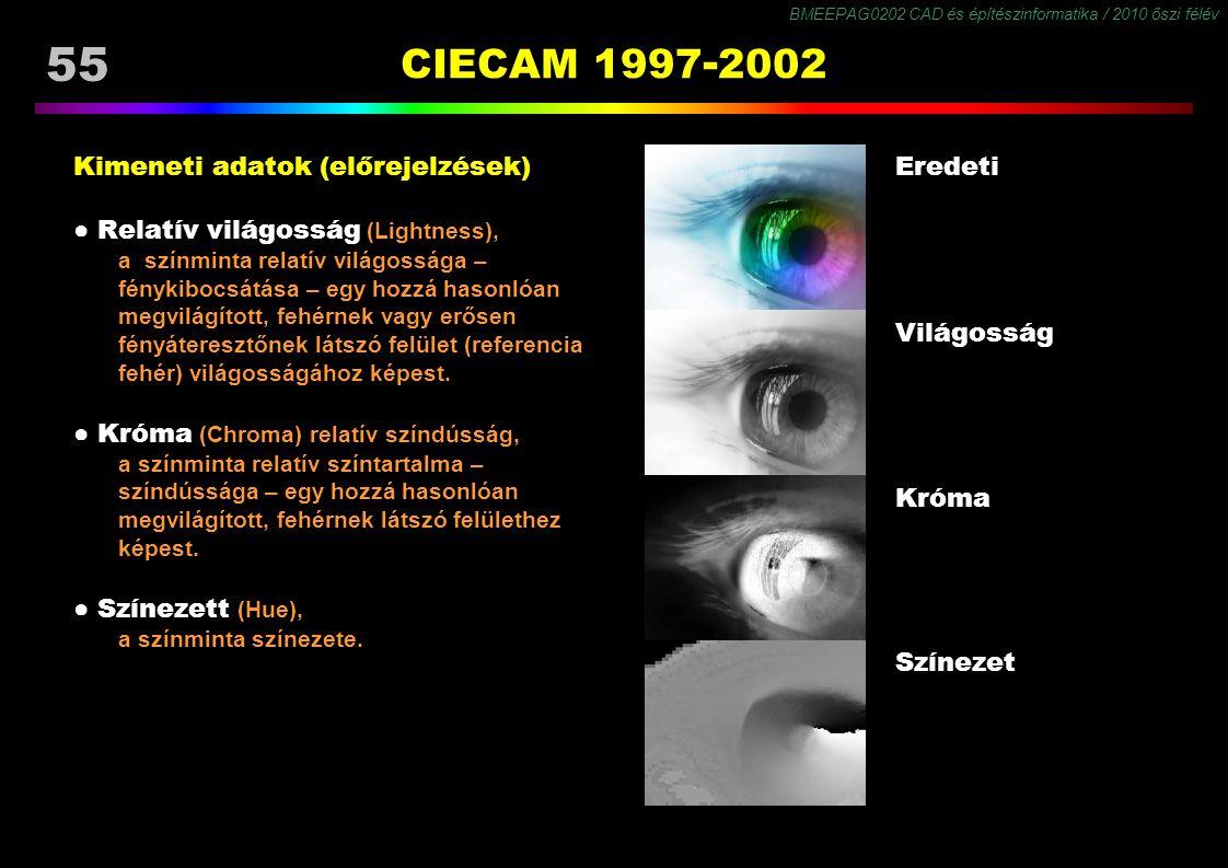 BMEEPAG0202 CAD és építészinformatika / 2010 őszi félév 55 CIECAM 1997 - 2002 Kimeneti adatok (előrejelzések) ● Relatív világosság (Lightness), a szín