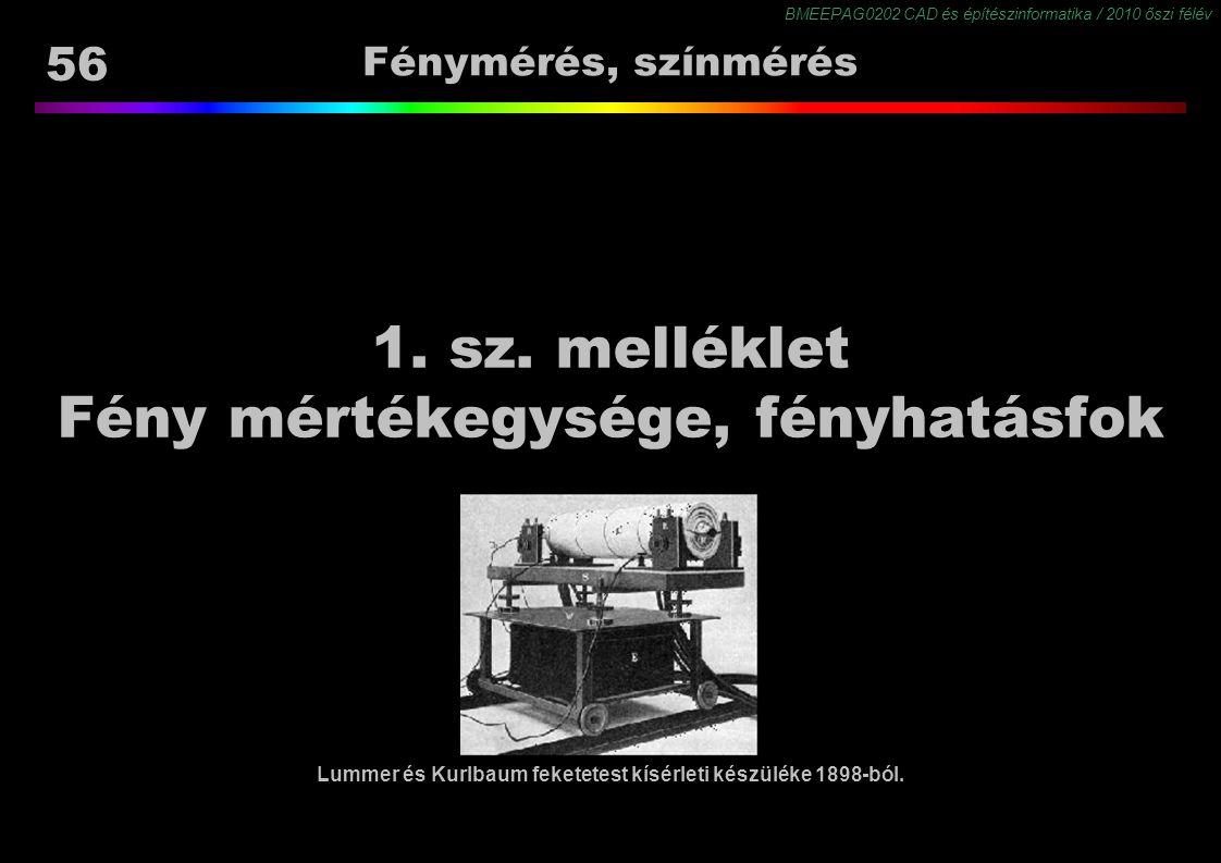 BMEEPAG0202 CAD és építészinformatika / 2010 őszi félév 56 Fénymérés, színmérés 1. sz. melléklet Fény mértékegysége, fényhatásfok Lummer és Kurlbaum f