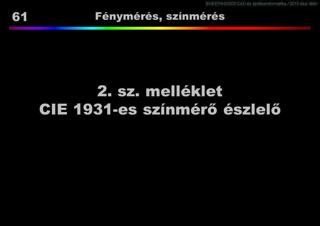 BMEEPAG0202 CAD és építészinformatika / 2010 őszi félév 61 Fénymérés, színmérés 2. sz. melléklet CIE 1931-es színmérő észlelő