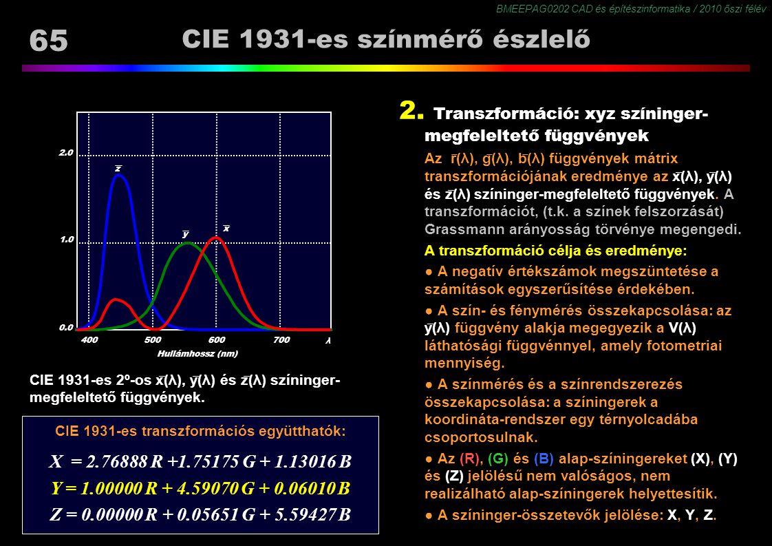 BMEEPAG0202 CAD és építészinformatika / 2010 őszi félév 65 CIE 1931-es színmérő észlelő CIE 1931-es 2º-os x ̅ (λ), y ̅ (λ) és z ̅ (λ) színinger- megfe