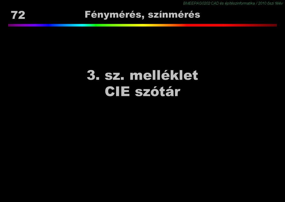 BMEEPAG0202 CAD és építészinformatika / 2010 őszi félév 72 Fénymérés, színmérés 3. sz. melléklet CIE szótár