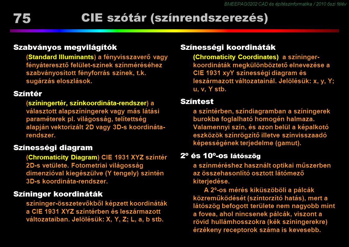 BMEEPAG0202 CAD és építészinformatika / 2010 őszi félév 75 CIE szótár (színrendszerezés) Szabványos megvilágítók (Standard Illuminants) a fényvisszave