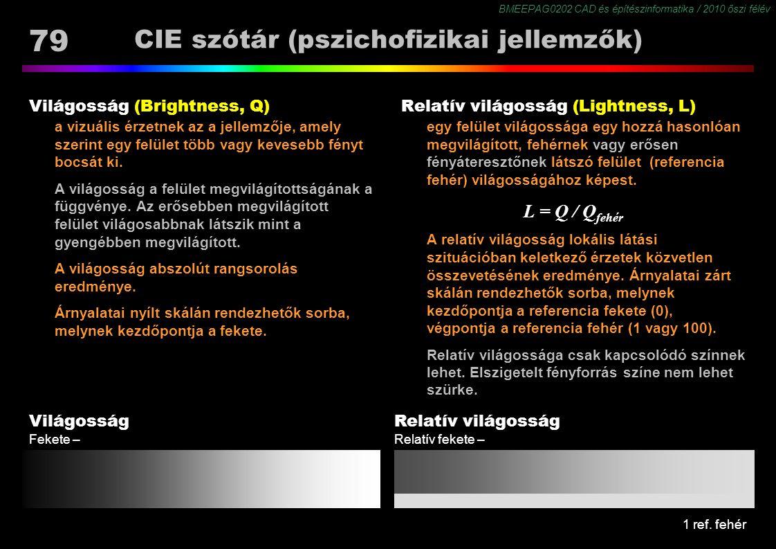 BMEEPAG0202 CAD és építészinformatika / 2010 őszi félév 79 CIE szótár (pszichofizikai jellemzők) Világosság (Brightness, Q) a vizuális érzetnek az a j