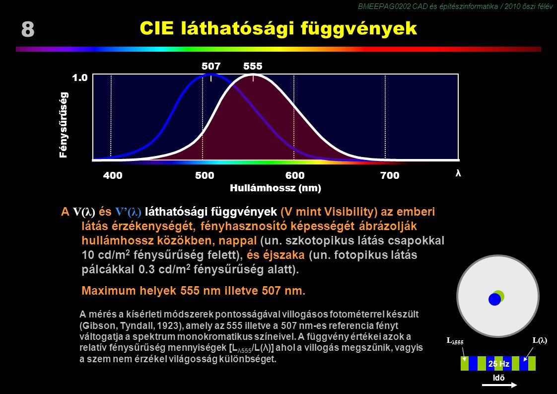 BMEEPAG0202 CAD és építészinformatika / 2010 őszi félév 9 Φ v Fényáram (Flux) Φ e sugárzott teljesítmény (Radiant Flux, Radiant Power) az a Q energia hányad, amelyet fényforrás (önsugárzó vagy felület visszaverődés) optikai sugárzás formájában dt egységnyi idő alatt kibocsát, átenged, visszaver illetve felfog.