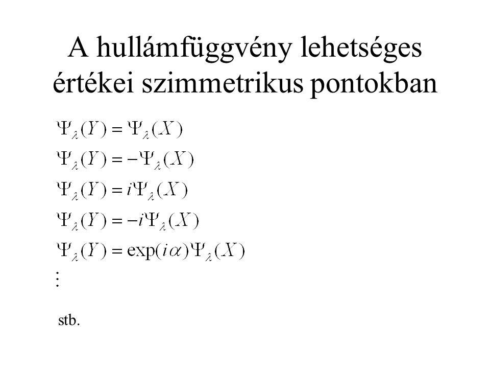 A hullámfüggvény lehetséges értékei szimmetrikus pontokban stb.