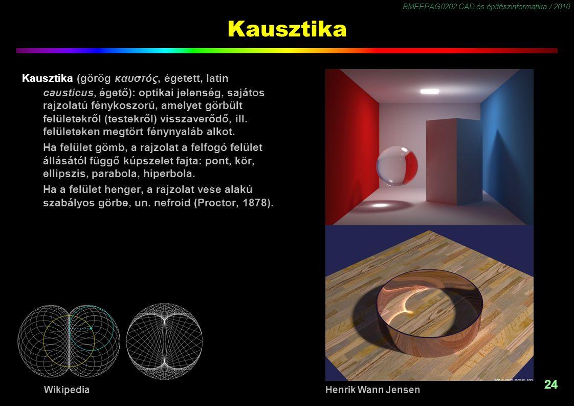 BMEEPAG0202 CAD és építészinformatika / 2010 24 Kausztika Kausztika (görög καυστός, égetett, latin causticus, égető): optikai jelenség, sajátos rajzolatú fénykoszorú, amelyet görbült felületekről (testekről) visszaverődő, ill.