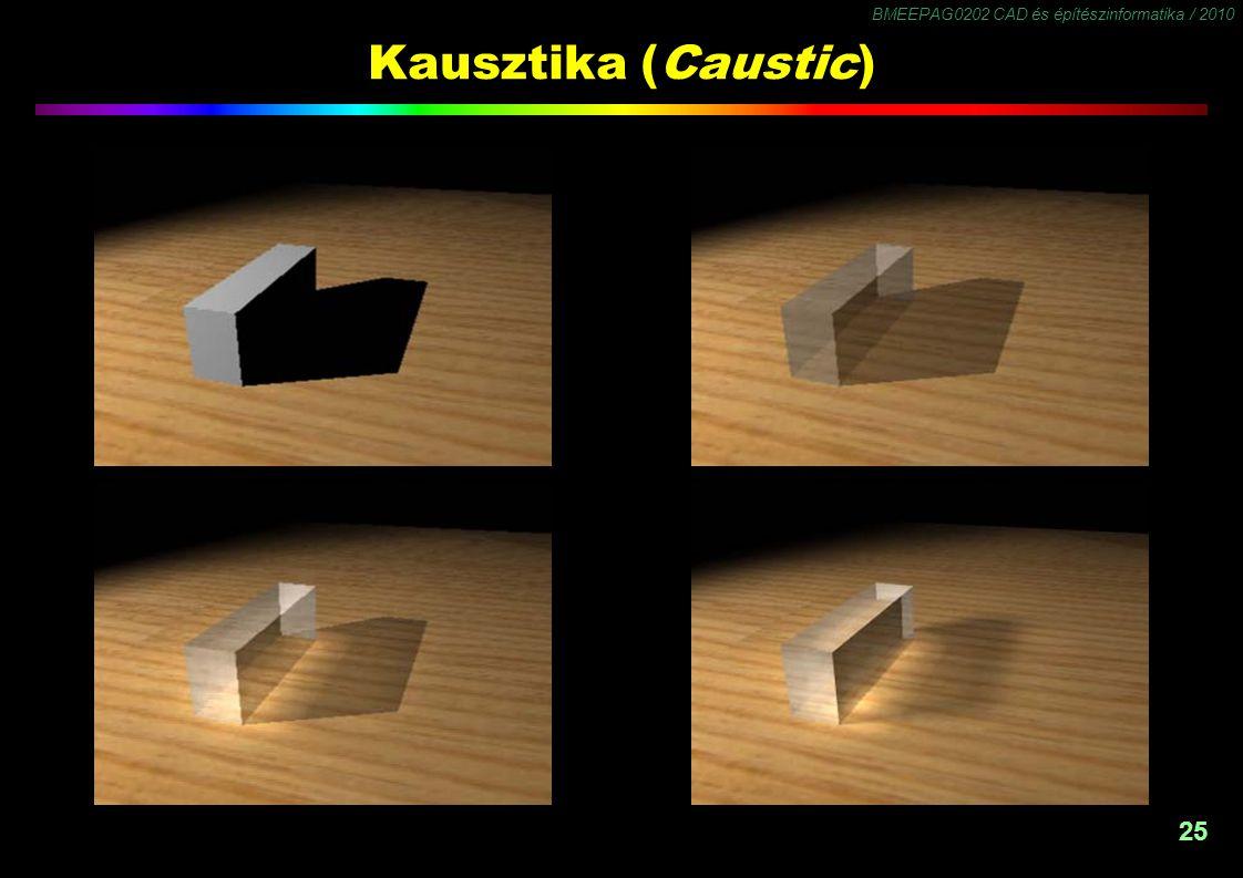 BMEEPAG0202 CAD és építészinformatika / 2010 25 Kausztika (Caustic)
