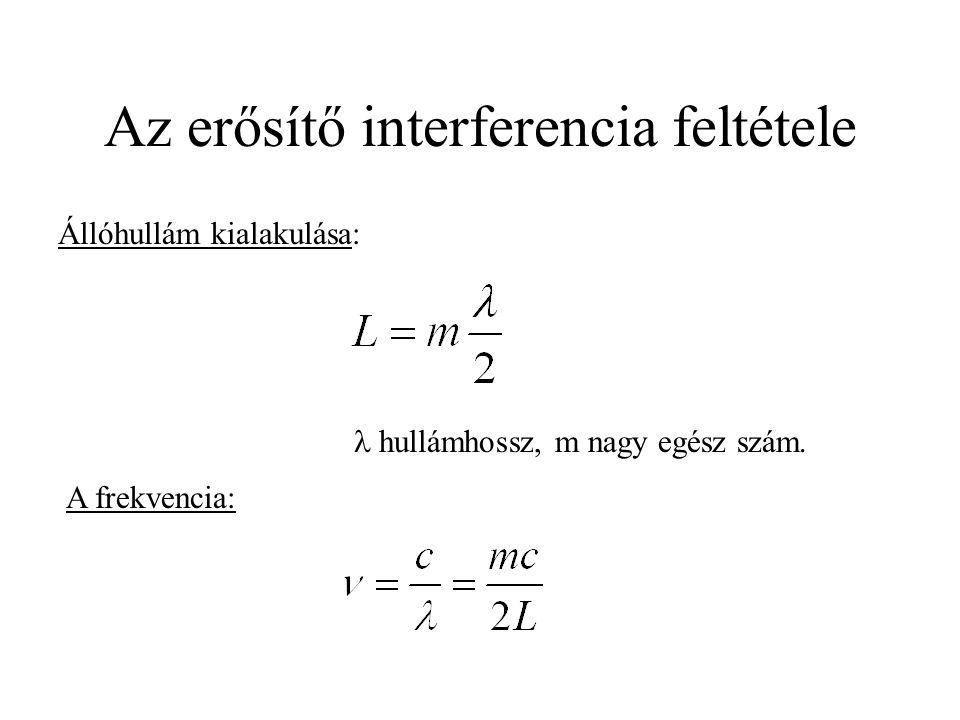 Az erősítő interferencia feltétele Állóhullám kialakulása: hullámhossz, m nagy egész szám.