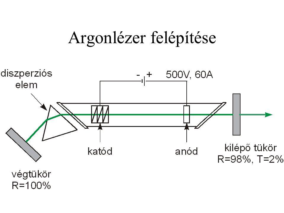 Argonlézer felépítése