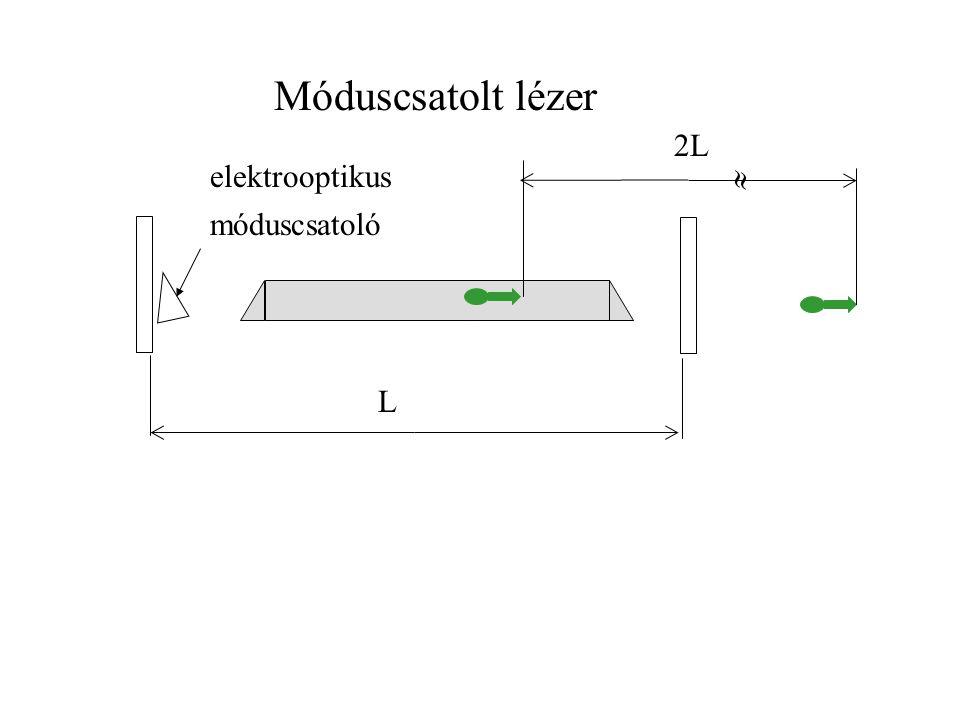 Móduscsatolt lézer L  2L elektrooptikus móduscsatoló