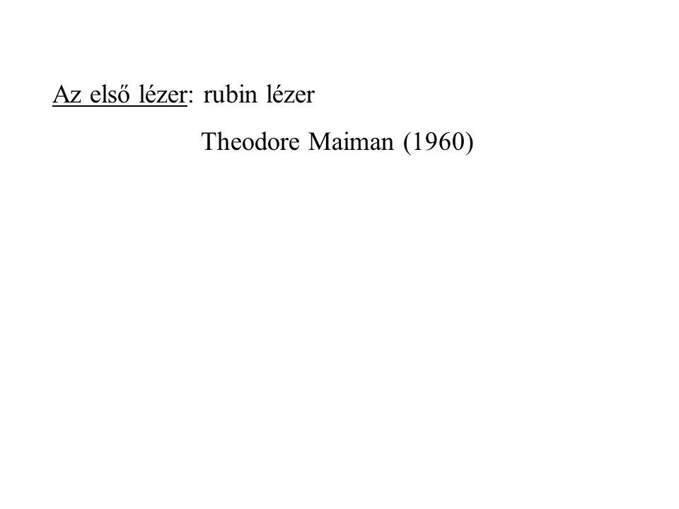 Az első lézer: rubin lézer Theodore Maiman (1960)