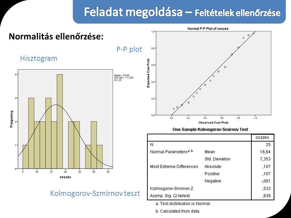 Normalitás ellenőrzése: Hisztogram P-P plot Kolmogorov-Szmirnov teszt