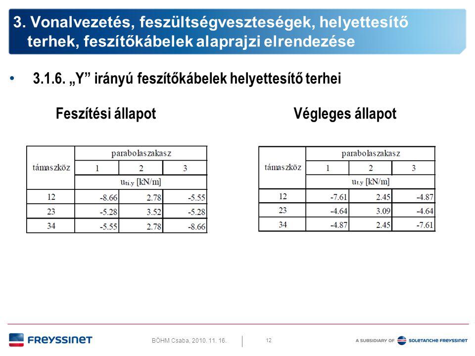 """BÖHM Csaba, 2010.11. 16. 3.1.6. """"Y irányú feszítőkábelek helyettesítő terhei 13 3."""