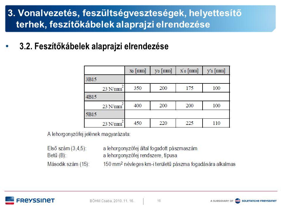 BÖHM Csaba, 2010.11. 16. 3.2. Feszítőkábelek alaprajzi elrendezése  Kb.