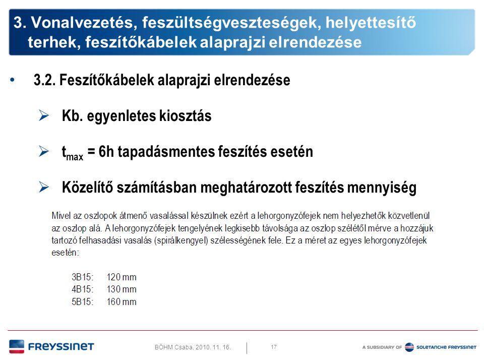 """BÖHM Csaba, 2010.11. 16. 3.2. Feszítőkábelek alaprajzi elrendezése  """"X irány 18 3."""