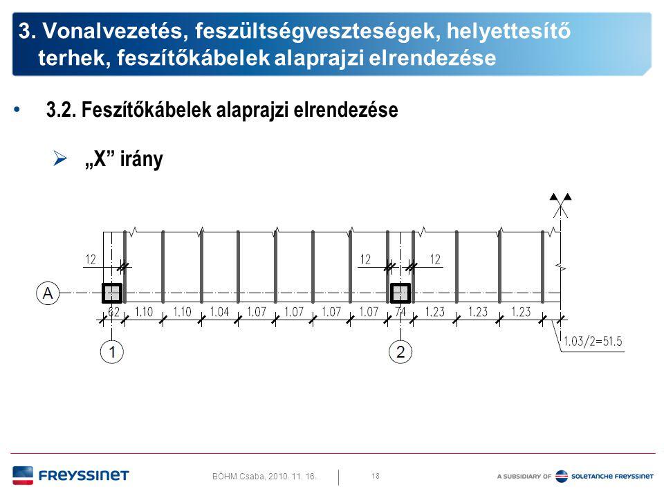 """BÖHM Csaba, 2010.11. 16. 3.2. Feszítőkábelek alaprajzi elrendezése  """"Y irány 19 3."""