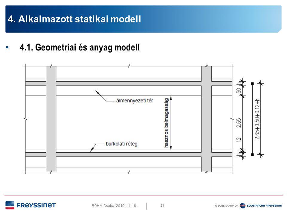 BÖHM Csaba, 2010.11. 16. 4.1. Geometriai és anyag modell  Feszítési állapot 22 4.
