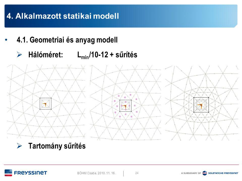 BÖHM Csaba, 2010. 11. 16. 4.2. Tehermodell - Önsúly 25 4. Alkalmazott statikai modell