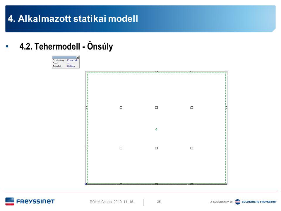 BÖHM Csaba, 2010. 11. 16. 4.2. Tehermodell – Réteg, gépészet 26 4. Alkalmazott statikai modell