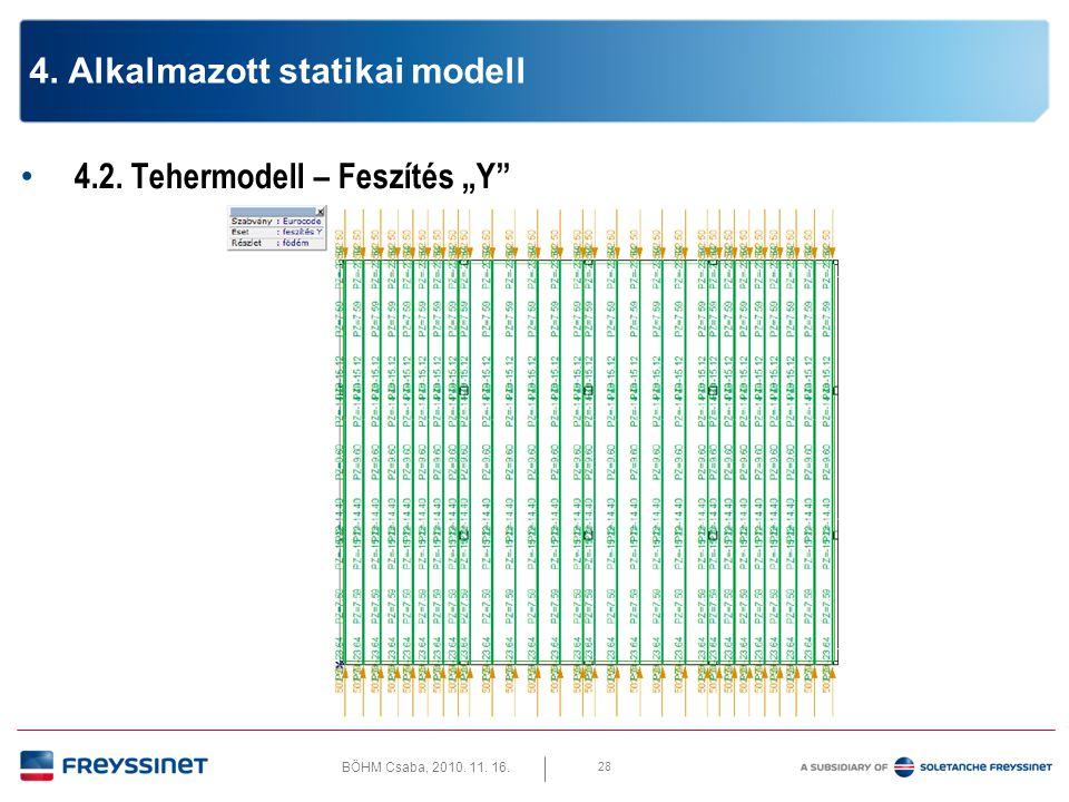 BÖHM Csaba, 2010.11. 16. 4.2. Tehermodell – Feszítés hálófüggetlen teher 29 4.