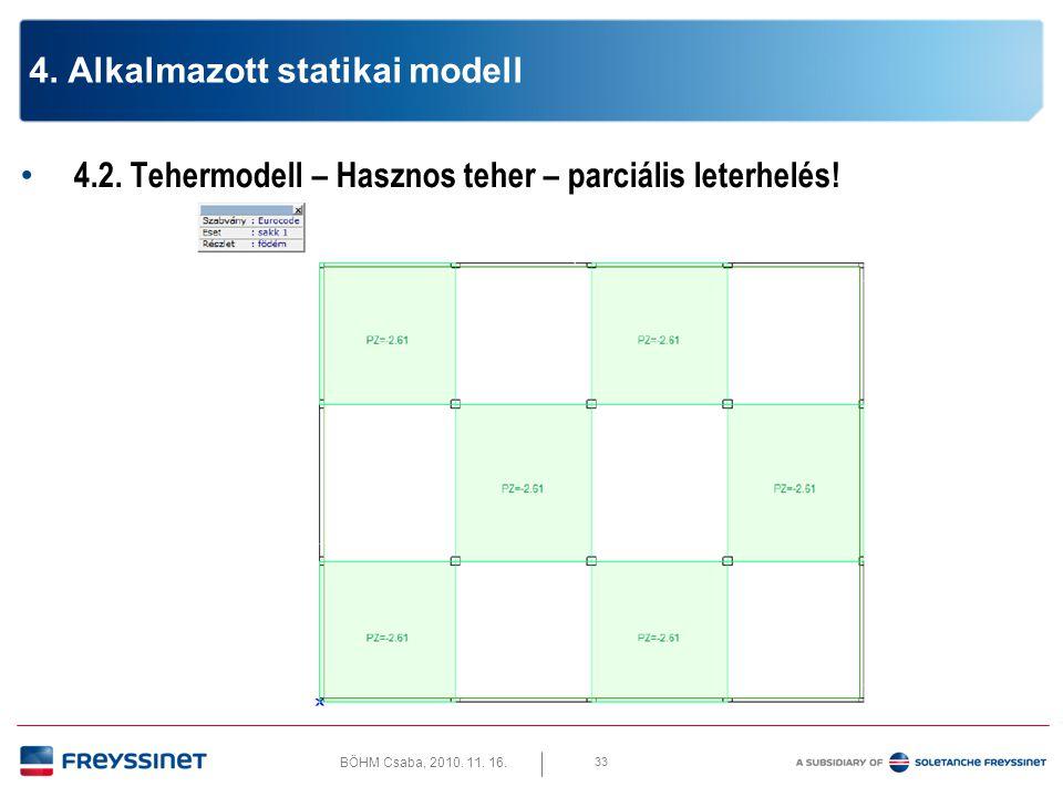 BÖHM Csaba, 2010.11. 16. 4.2. Tehermodell – Hasznos teher – parciális leterhelés.