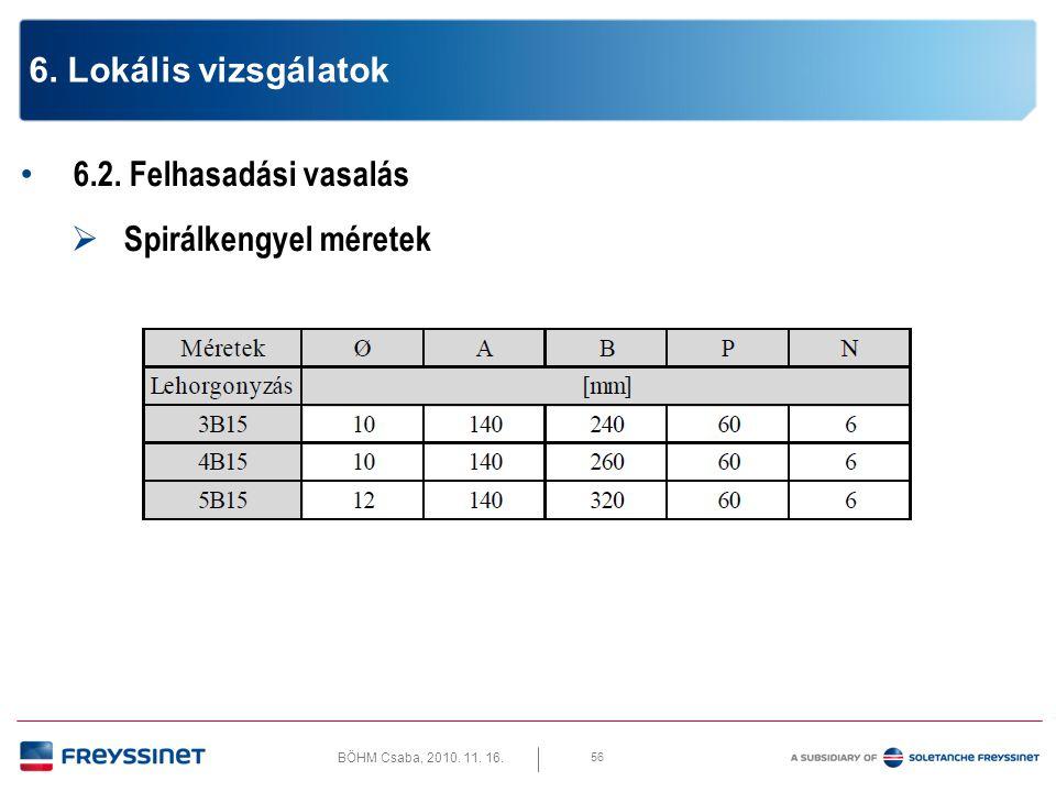 BÖHM Csaba, 2010. 11. 16. 6.2. Felhasadási vasalás 57 6. Lokális vizsgálatok