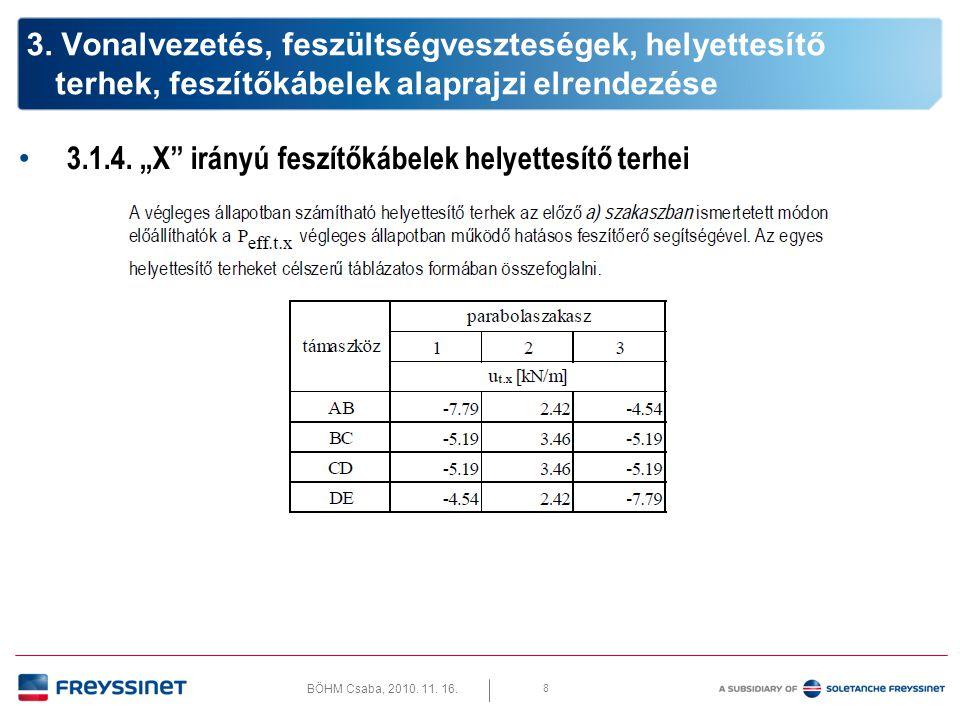 """BÖHM Csaba, 2010.11. 16. 3.1.4. """"X irányú feszítőkábelek helyettesítő terhei 9 3."""