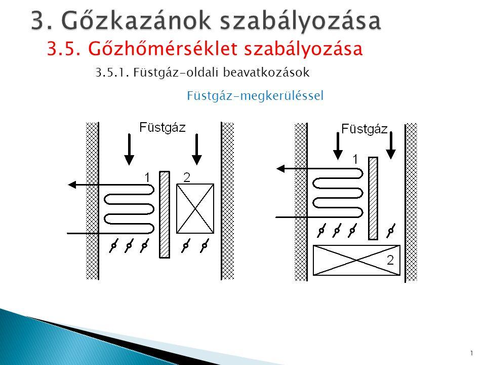 3.5. Gőzhőmérséklet szabályozása 3.5.1. Füstgáz-oldali beavatkozások Füstgáz-megkerüléssel 1