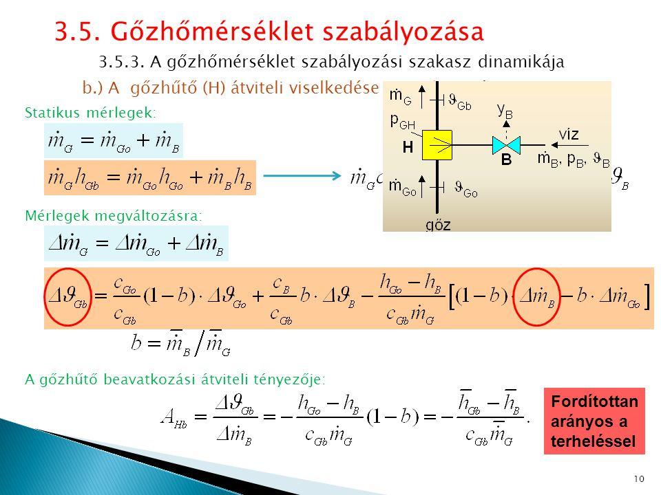 3.5.Gőzhőmérséklet szabályozása c.) A túlhevítő (TH) dinamikája: PROFOS-féle modell 3.5.3.