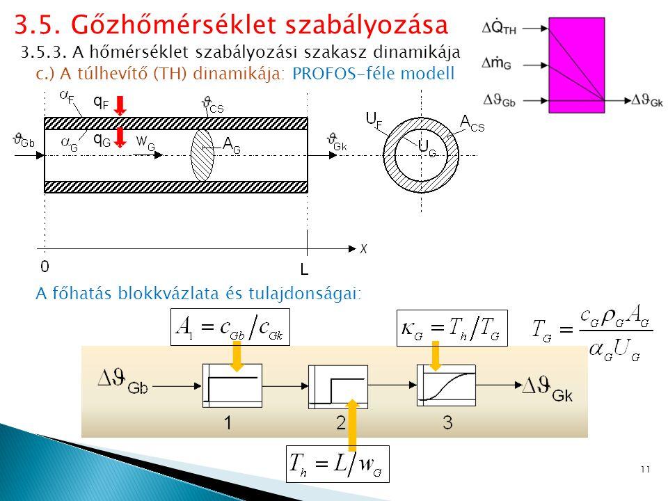 3.5. Gőzhőmérséklet szabályozása A túlhevítő (TH) dinamikája: a 3-as tag átmeneti függvénye 12