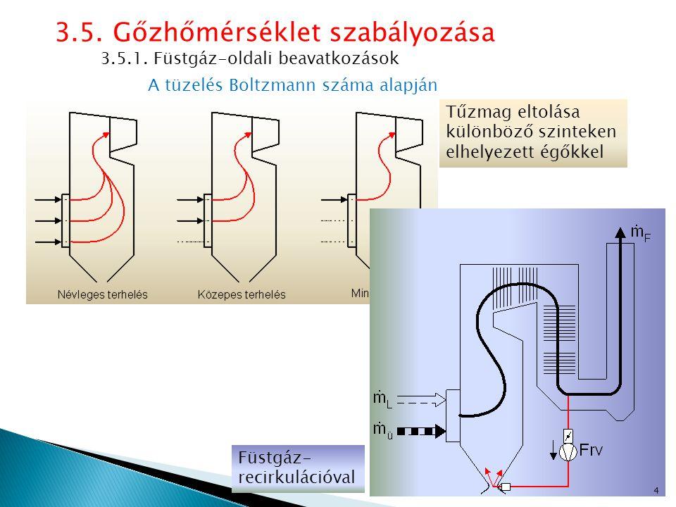 3.5.Gőzhőmérséklet szabályozása 3.5.1.